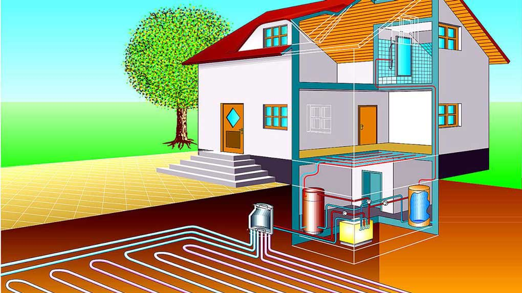 sistem de incalzire geotermala